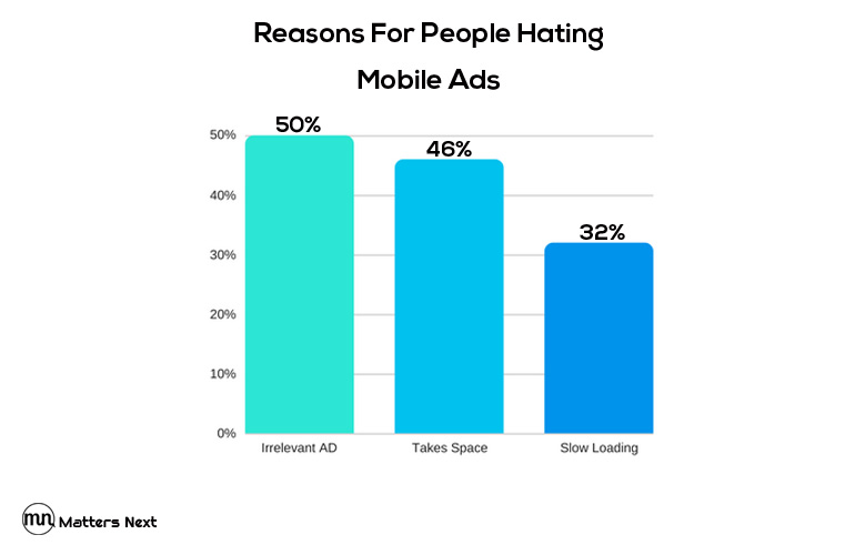 chart-reasons-for-people-hating-ad2