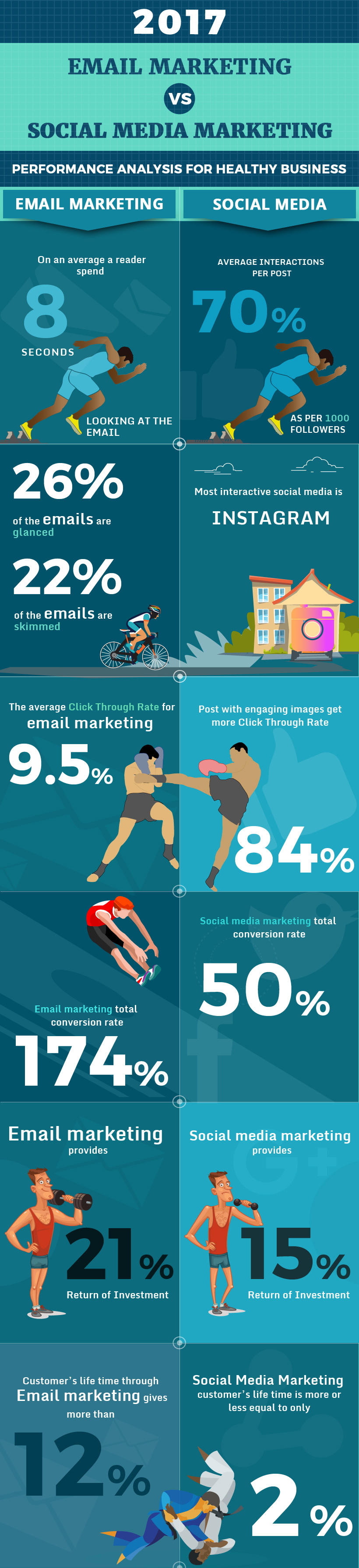 email-marketing-vs-social-media-marketing