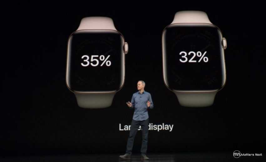 apple-watch-series-4-larger-display